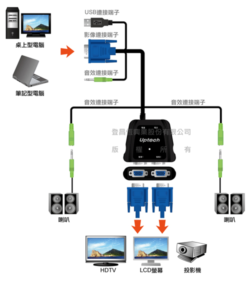 x1 • 产品保证卡 x1 • 电源变压器 (dc 9v / 300ma) 选购